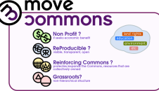 move-commons