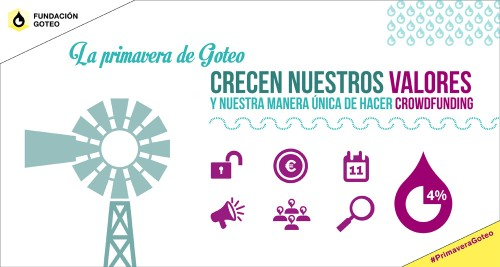 Goteo Spring: lowering the commission, raising our values
